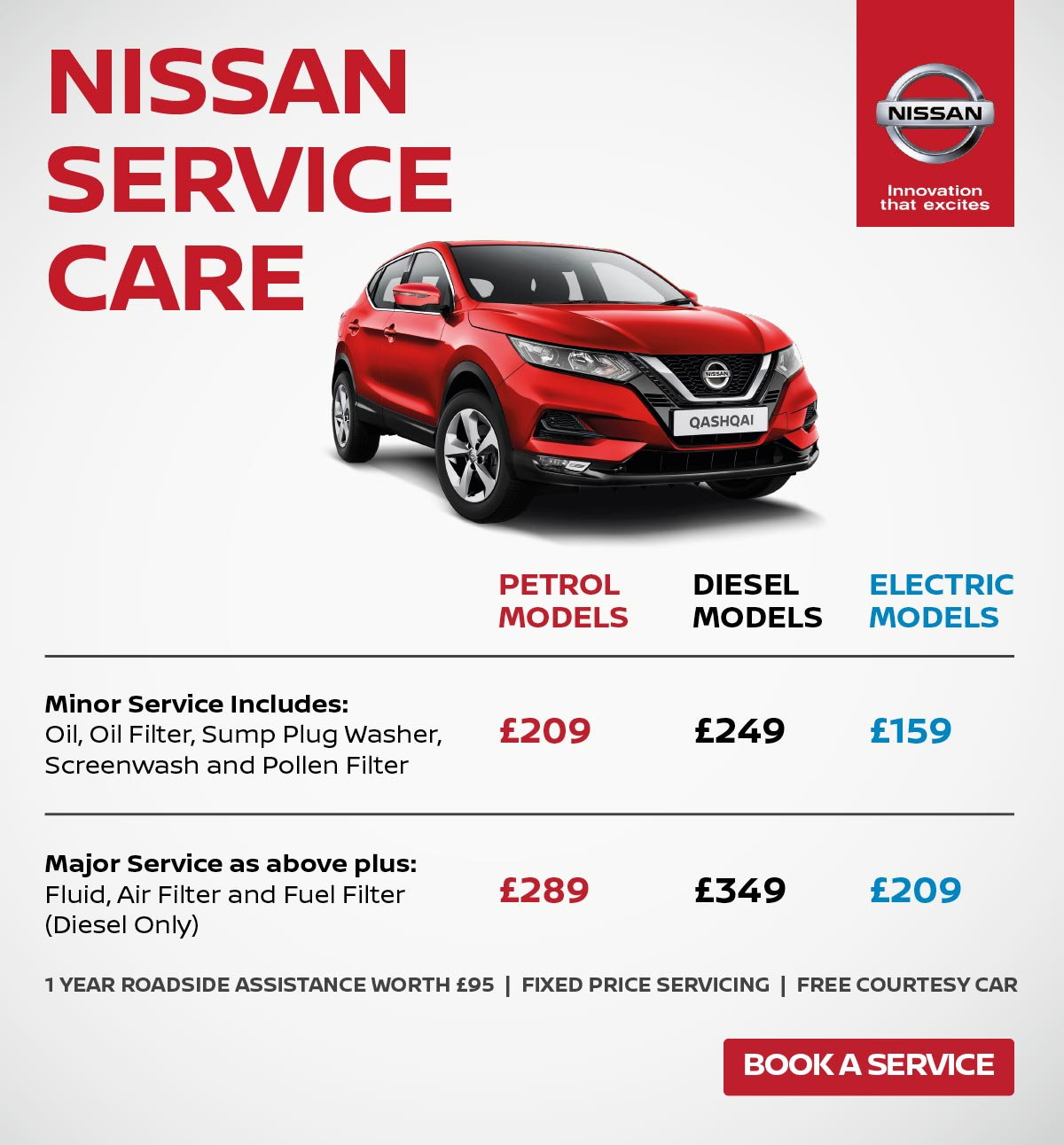 Nissan Fixed Price Servicing and Repair 071019